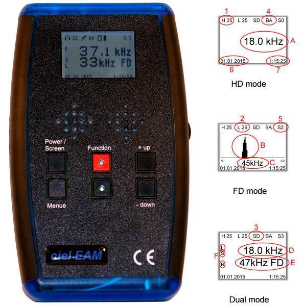 Phoenix  CDB401 R4